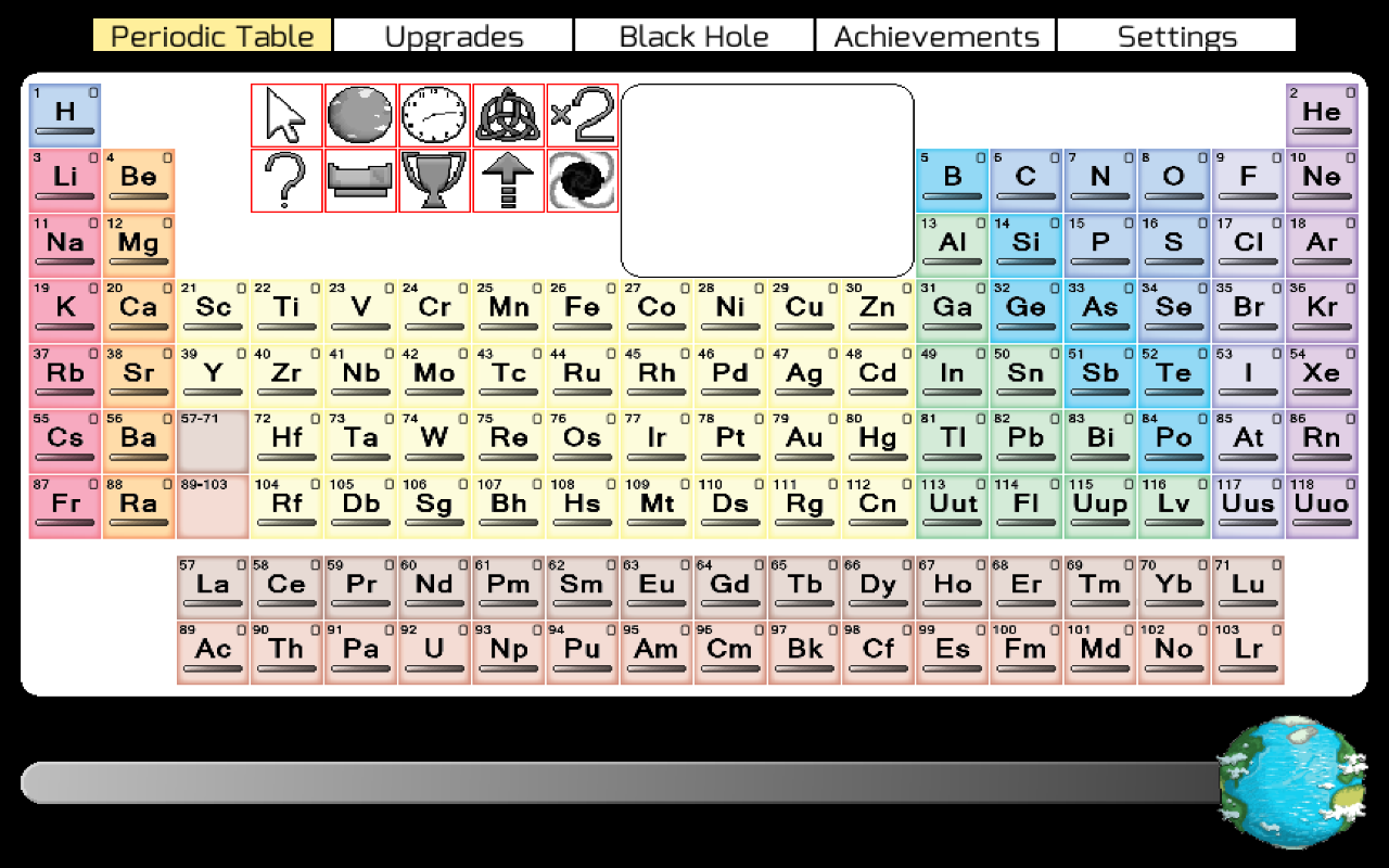 Idle periodic table by ethan nichols urtaz Choice Image