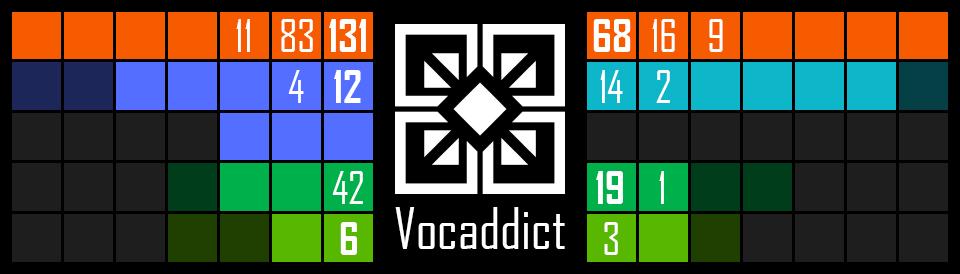 Vocaddict