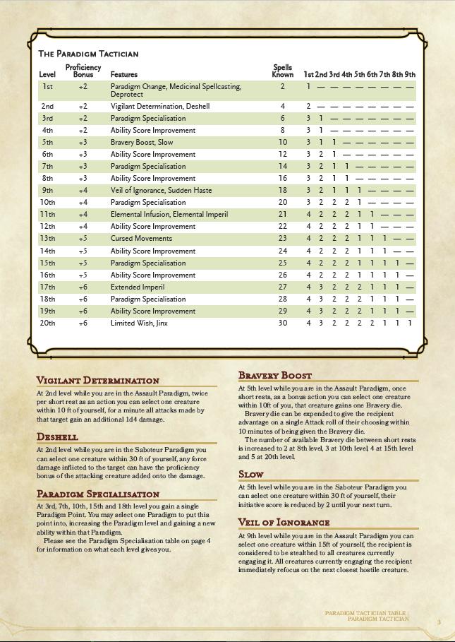 Paradigm Tactician - D&D 5E Homebrew Class by Harrison Metcalfe