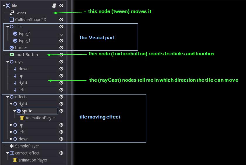 Creating a LOWREZJAM game with Godot Engine - Prim d'avust