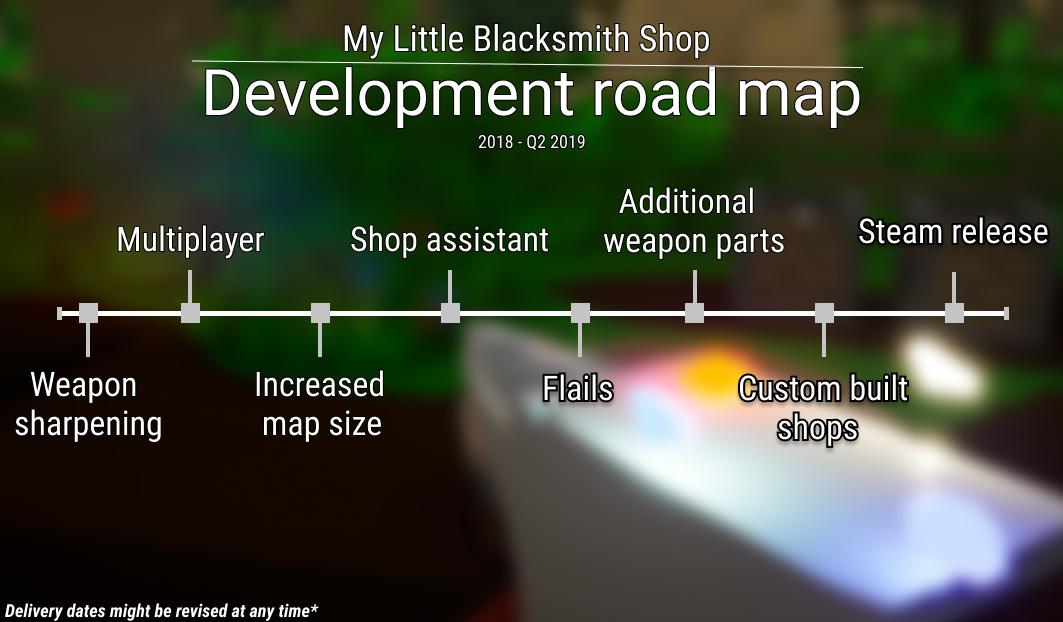Road map 2018-2019