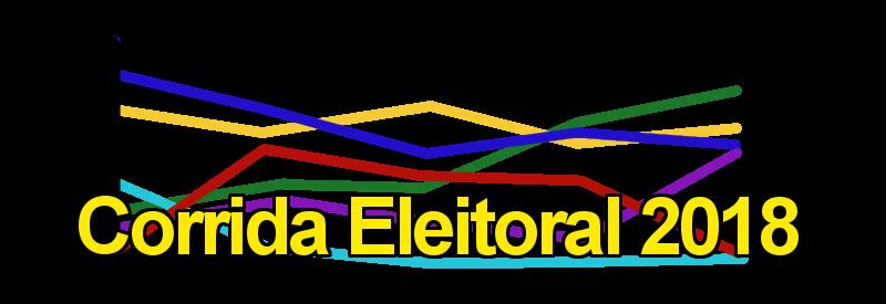 Corrida Eleitoral 2018
