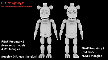 Development post #4: Ramping up production - FNAF: Purgatory