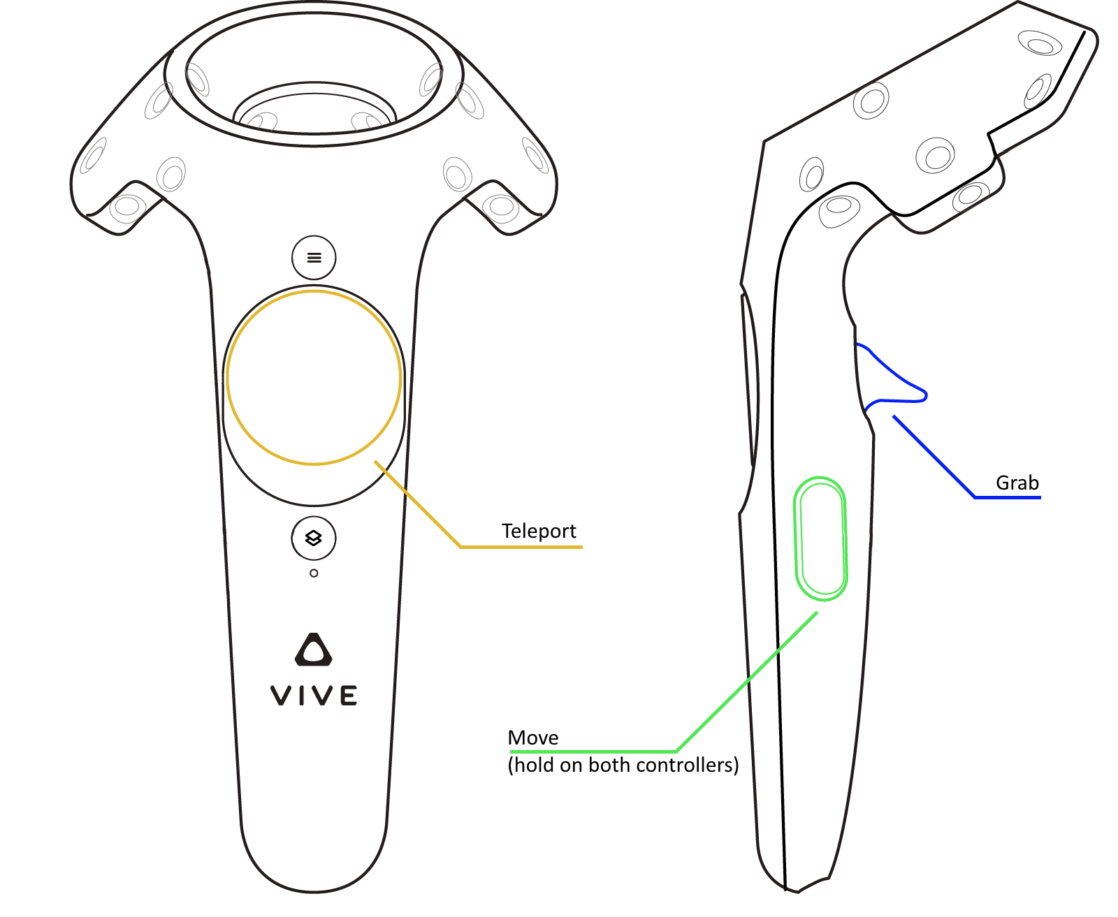Catapult Vr Demo By Rustygears Diagram Of A
