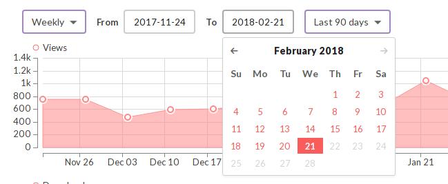 Date range controls