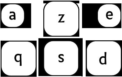 Sur tout le clavier