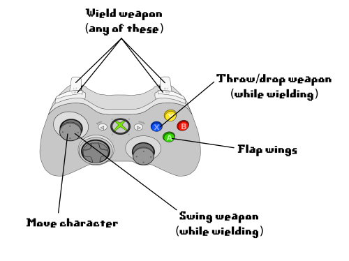 Xbox Controller Controls
