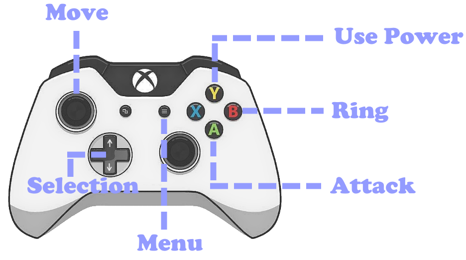 xbox controller layout