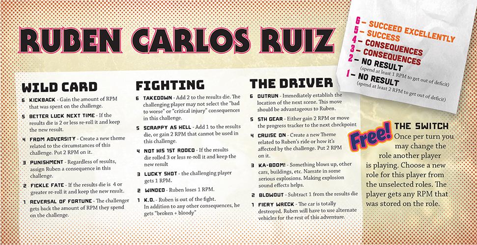 Ruben Carlos Ruiz