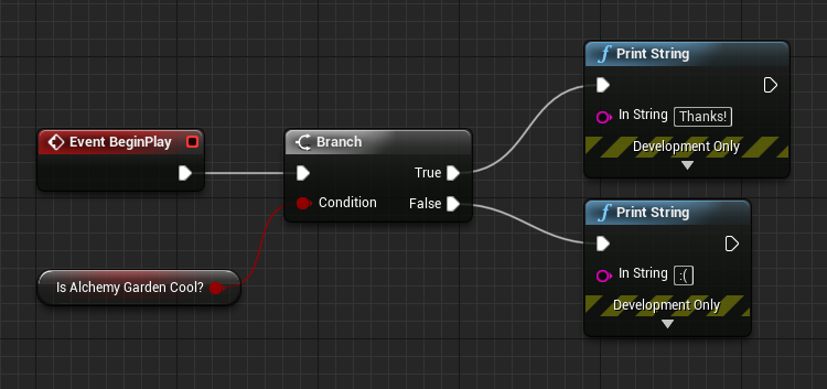 The Unreal Engine Blueprint system.