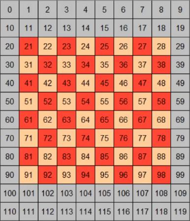 Making Chess in Pico-8 - #3: Chess Engine Basics - Pico