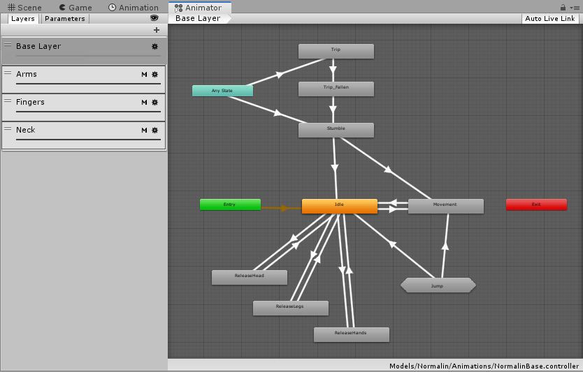 A peak at Normalin's Animation Controller