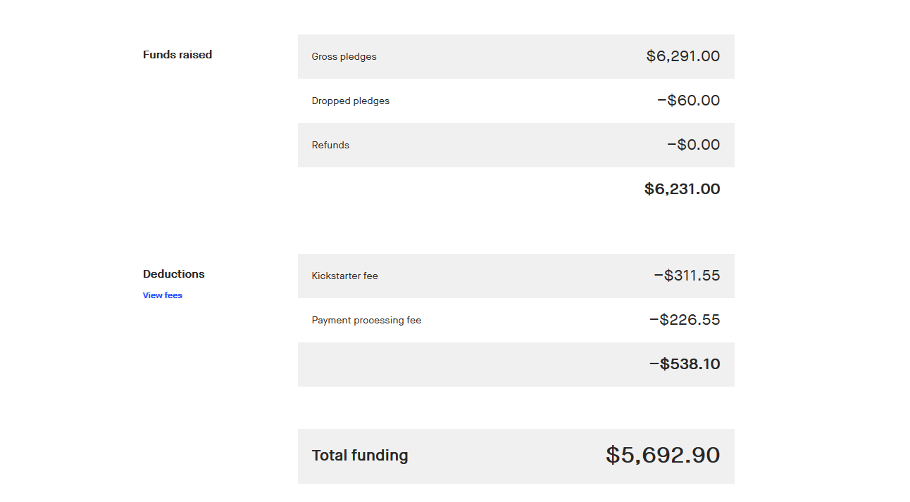 Fees from Kickstarter dashboard