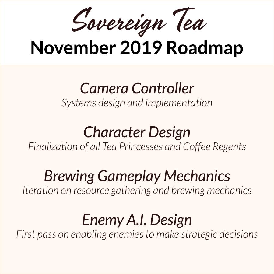 Sovereign Tea November 2019 Roadmap