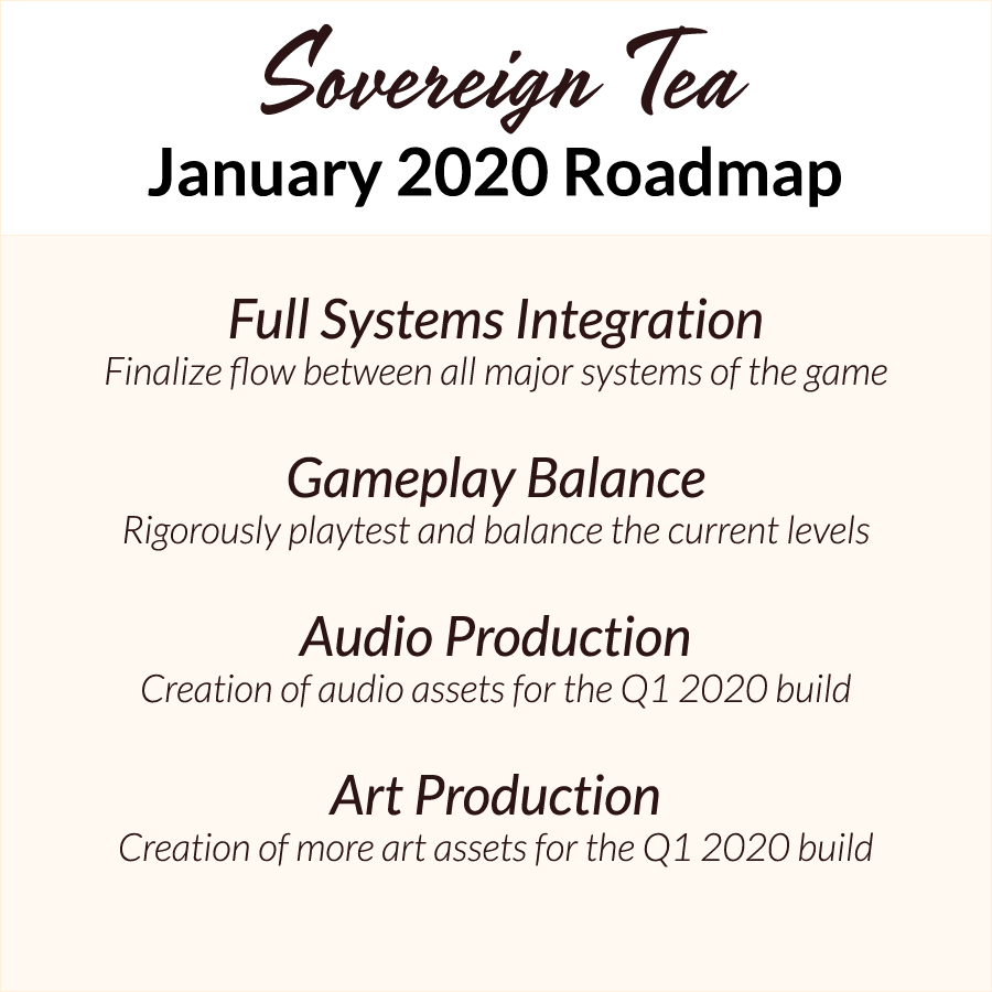 Sovereign Tea January 2020 Roadmap
