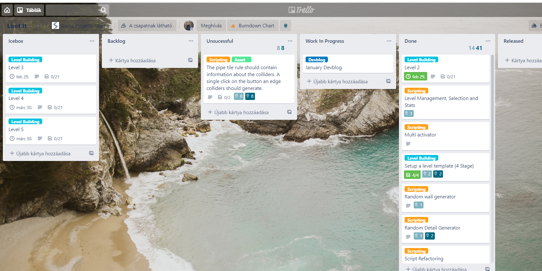 My Trello Board for this month
