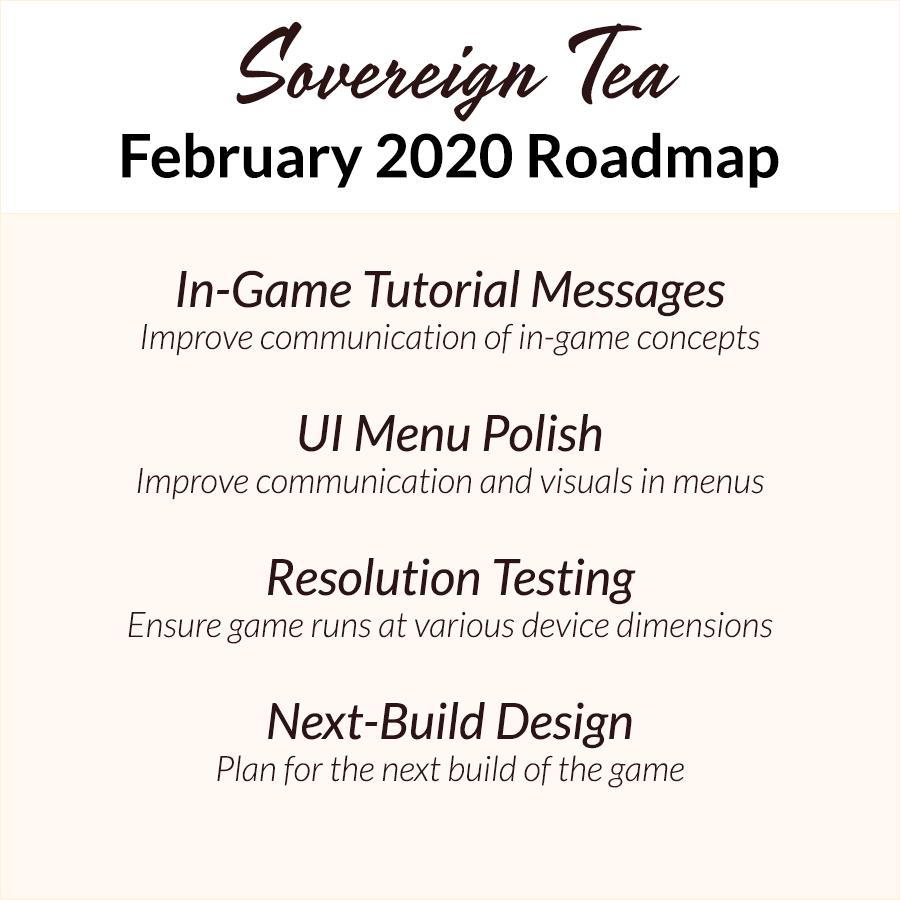 February 2020 Roadmap