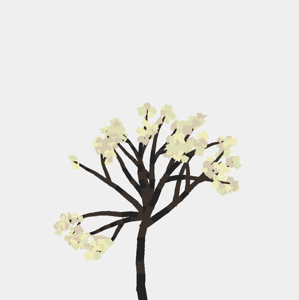 Proc Tree - Launch - Proc Tree by d0ddos
