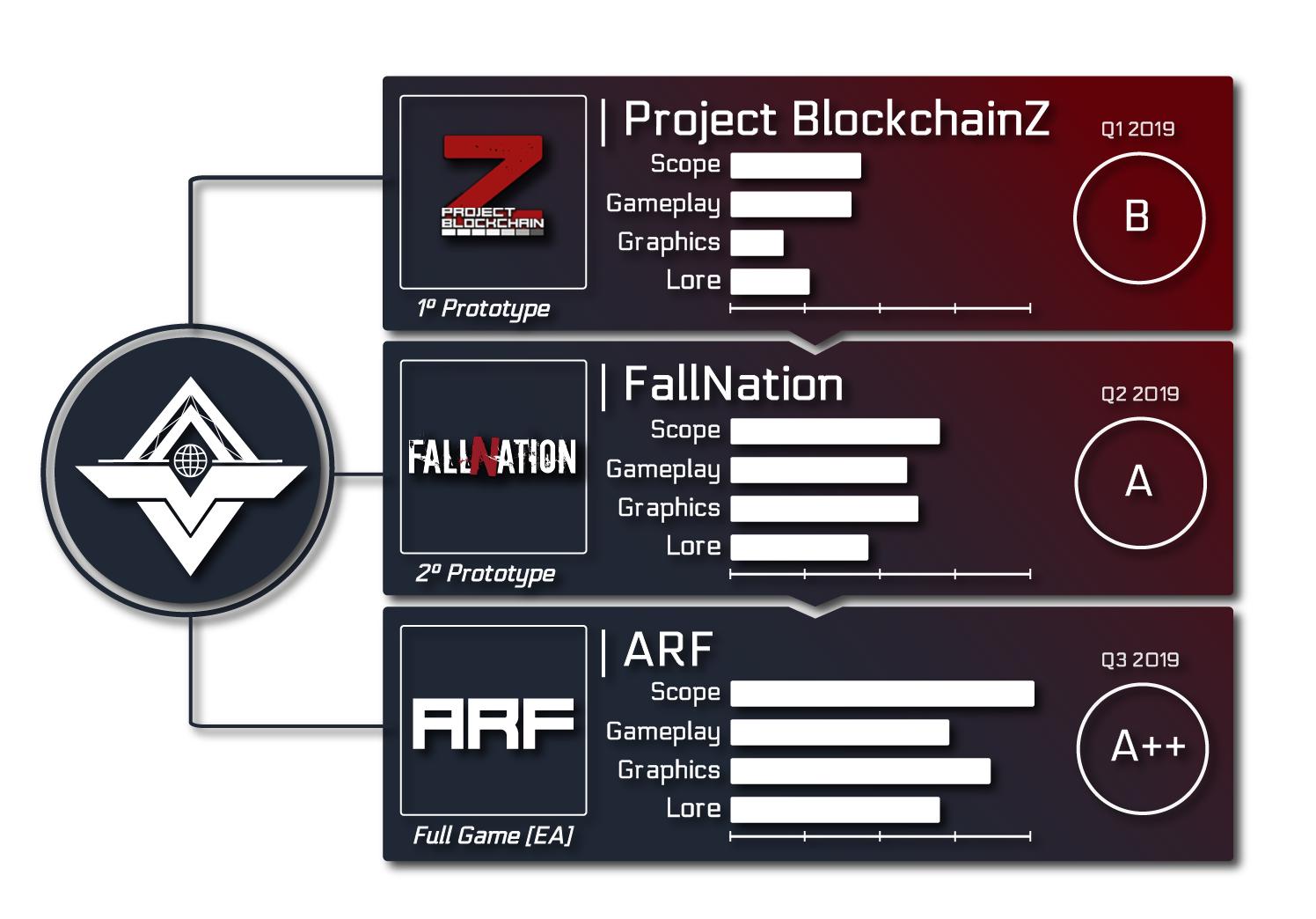 ARF Initiative - Infography