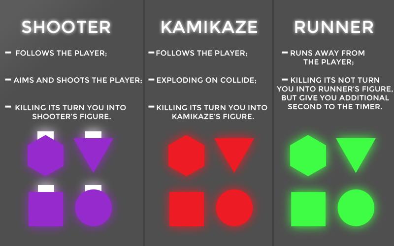 Enemy Types