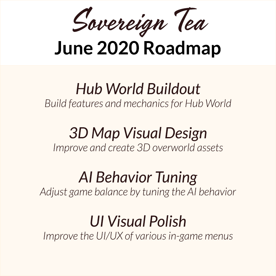 June 2020 Roadmap