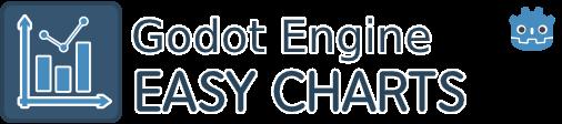 Godot Engine - Easy Charts