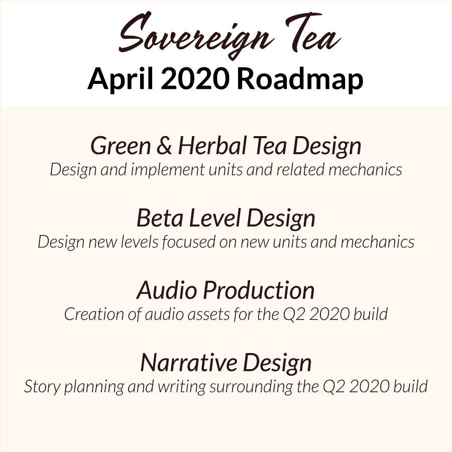 April 2020 Roadmap