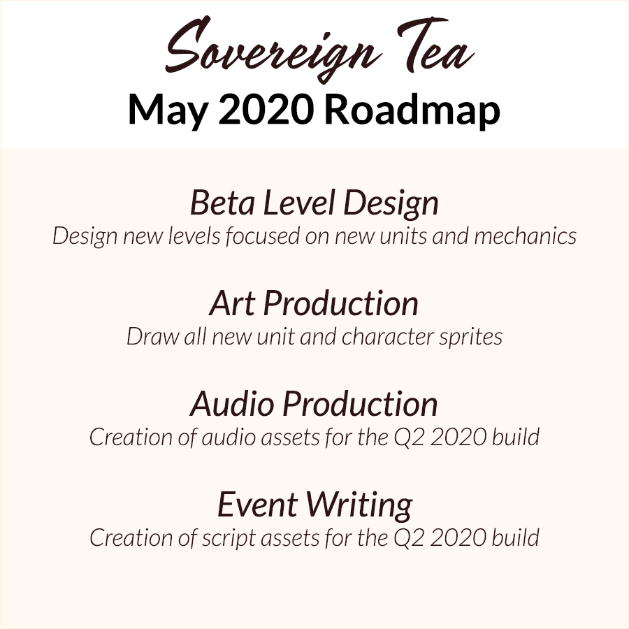 May 2020 Roadmap