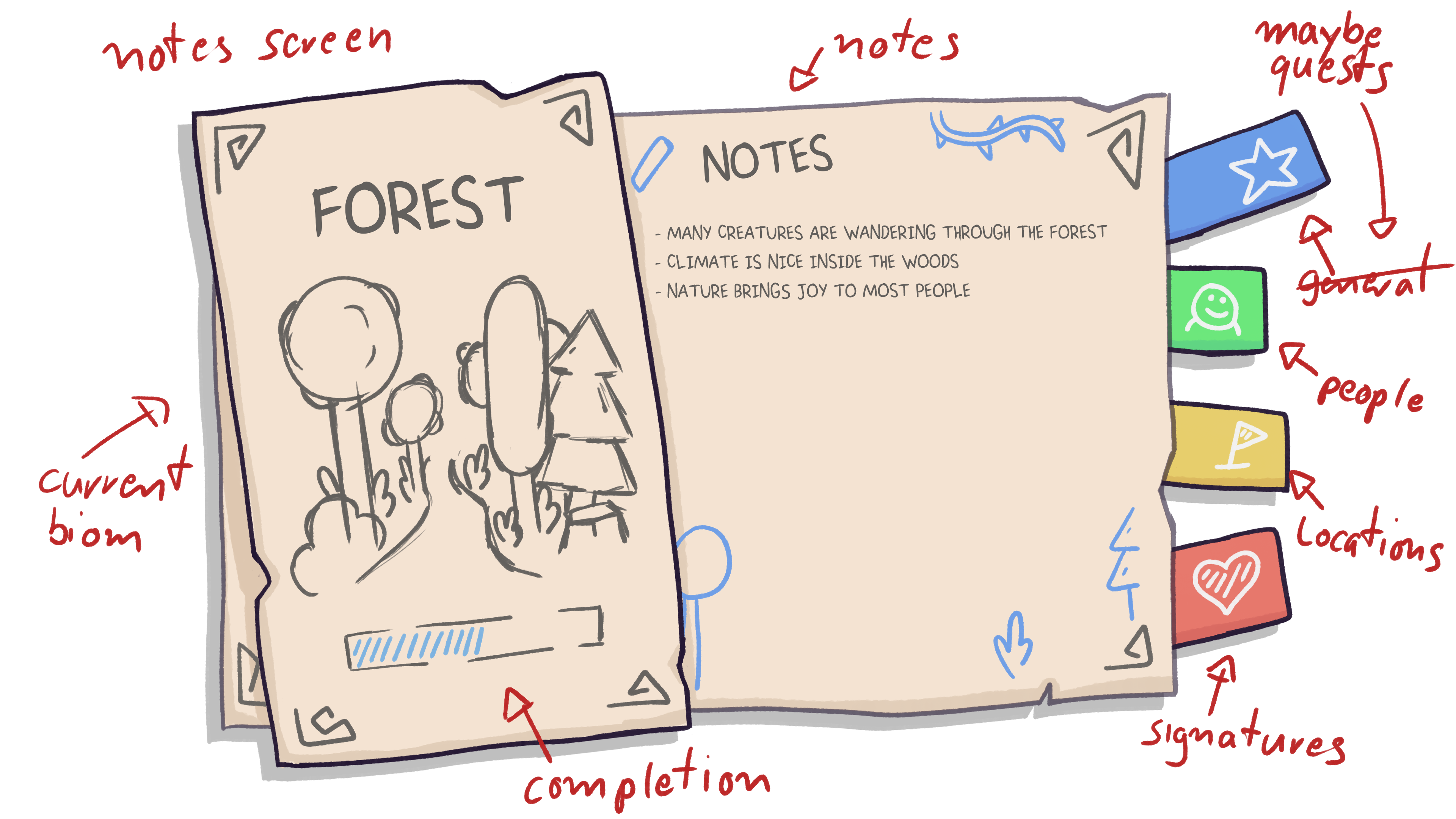 Concept of player´s notebook