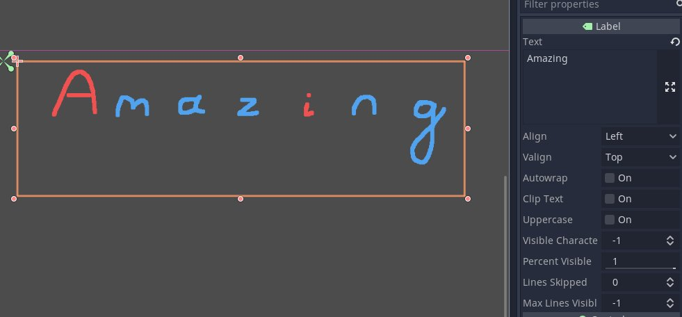 Calligro font imported in Godot