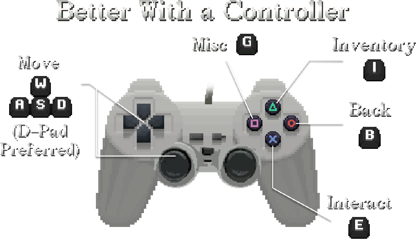 Better with a controller. WASD/DPad/Joystick to move, G/Left Face Button for Misc, I/Top Face Button for Inventory, B/Right Face Button for back and E/Bottom Face Button for Interact