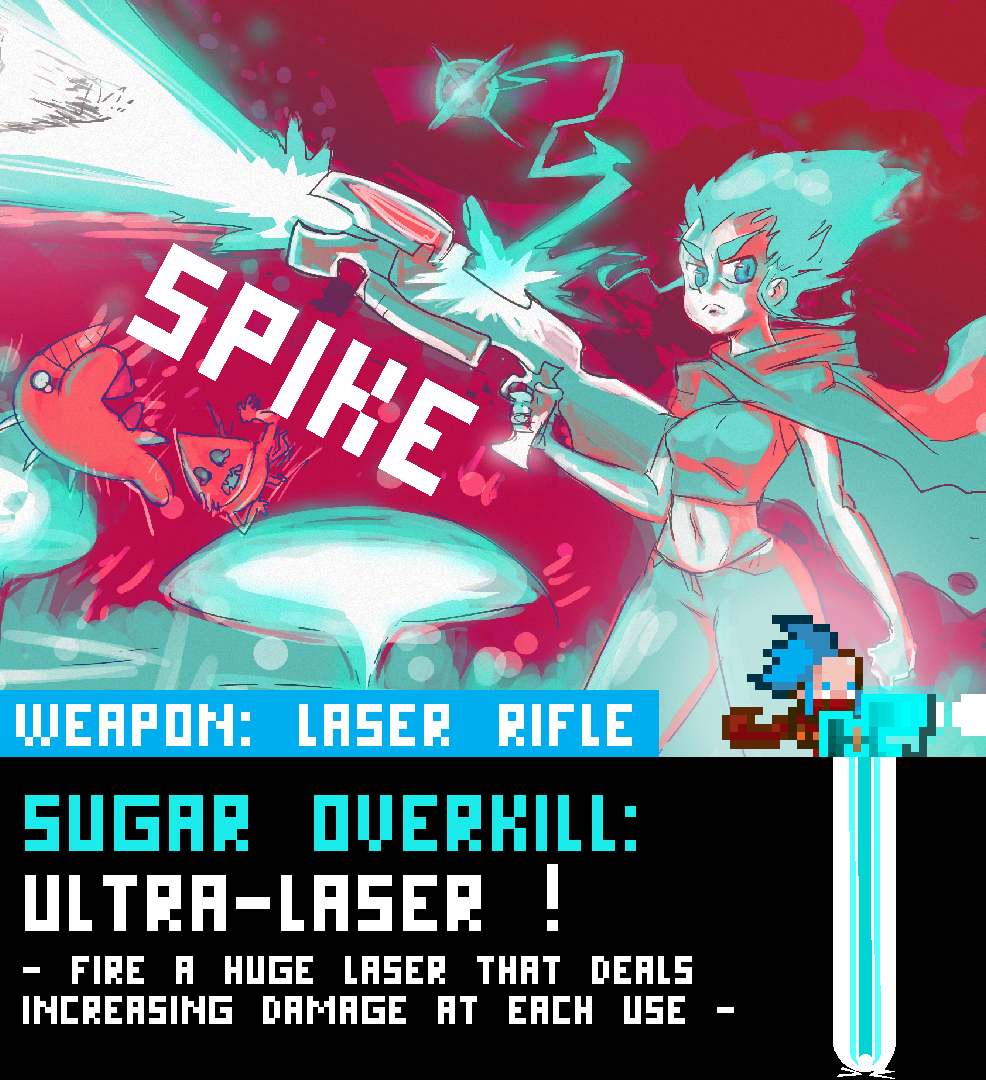 Spike Character Page