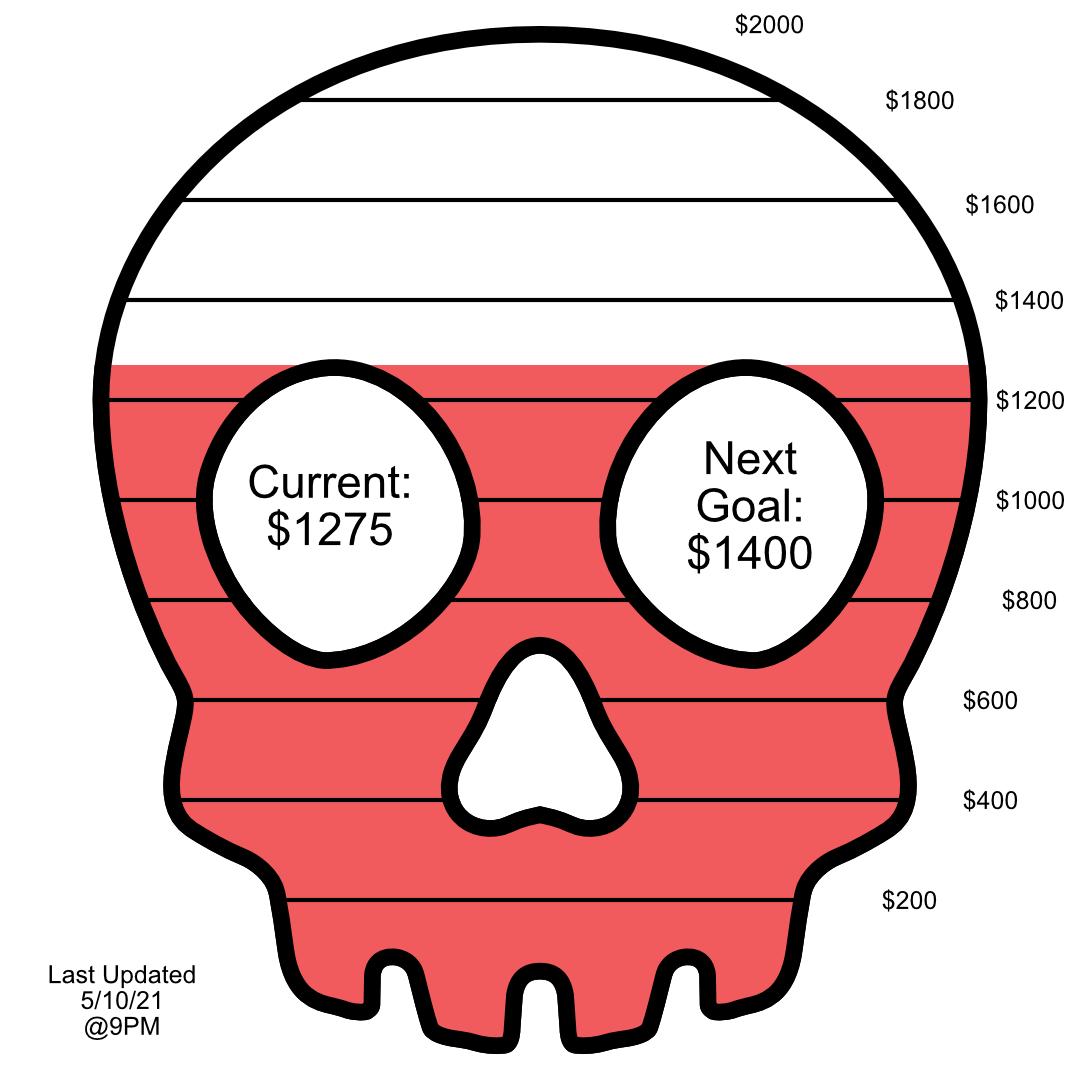 Itchfunding Progress Meter. Current $1275, Next Goal $1400