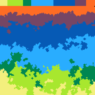 sorted colors