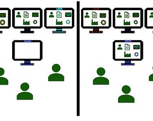 MDM VS CLASSIC - Uni Project