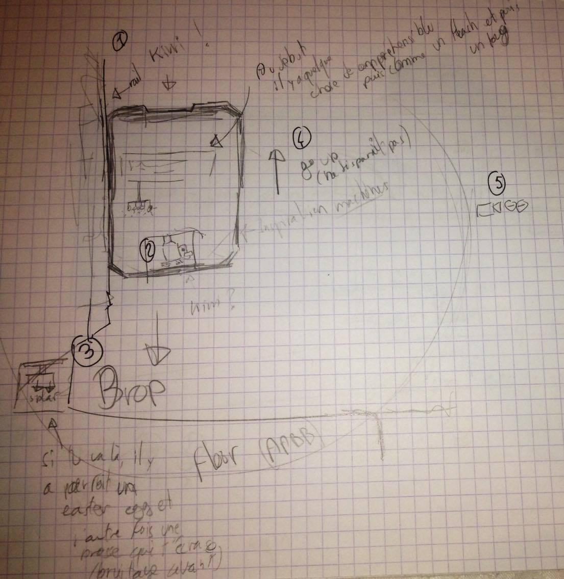Start level idea - Idée du début des niveaux